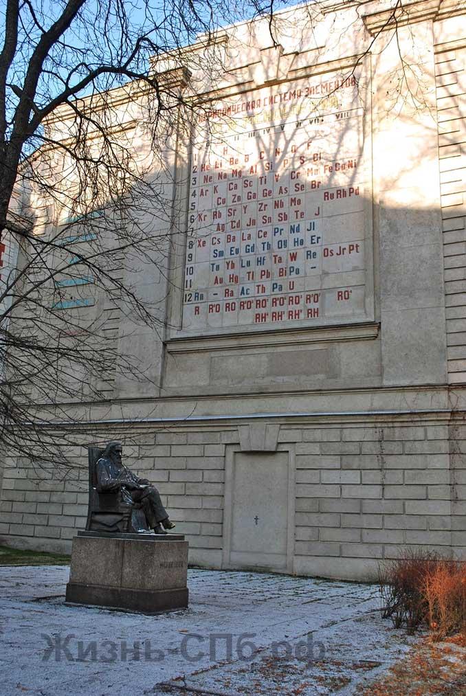 Памятник Д. И. Менделееву на Технологической площади Петербурга