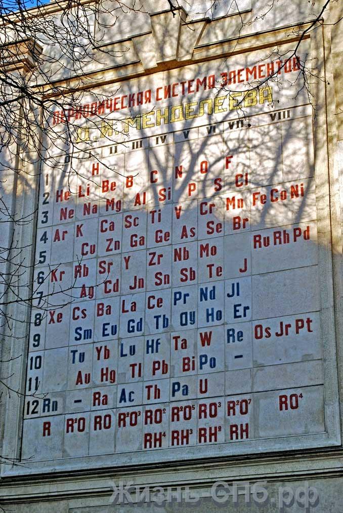 Мозаичное панно, изображающее Периодическую таблицу Менделеева